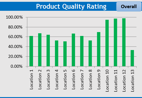 Product Quality Rating.png