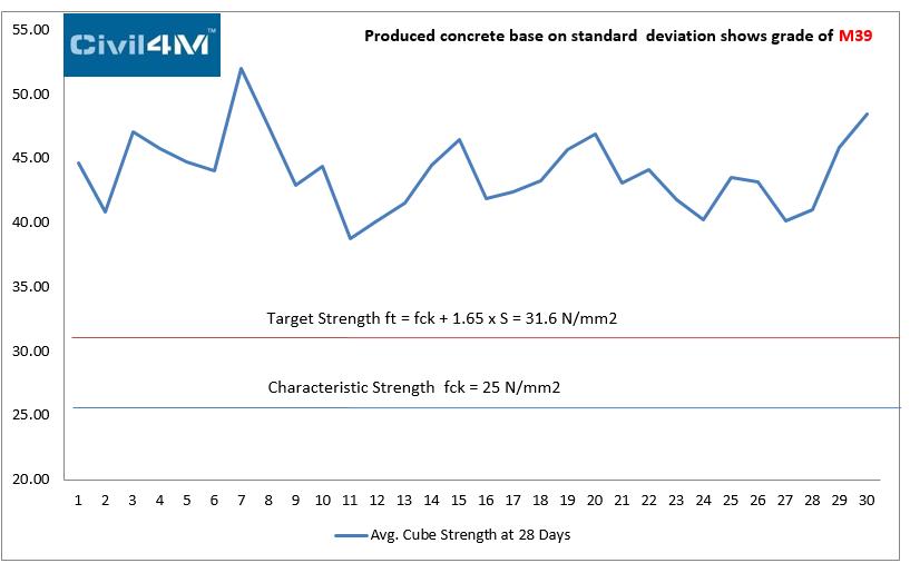 Standar Deviation Curve.png
