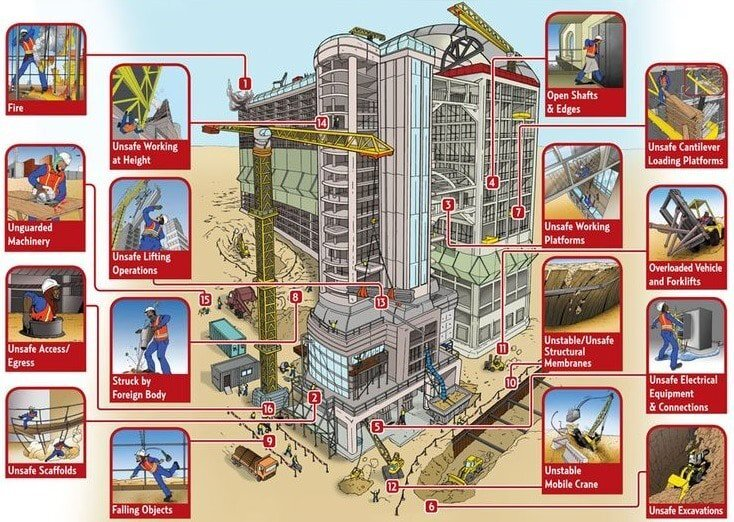 safety-measures-at-construction-site.jpg