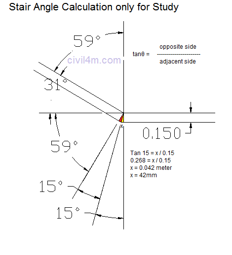 stair angle calculation.png