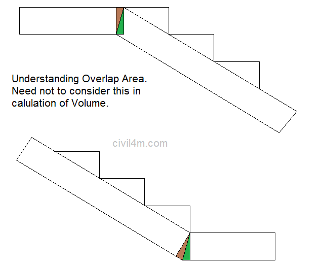 area overlap study.png