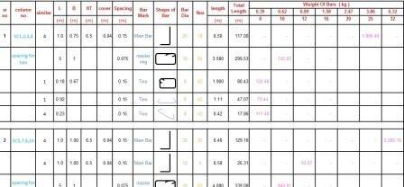 column bar bending schedule in excel format - Civil4M