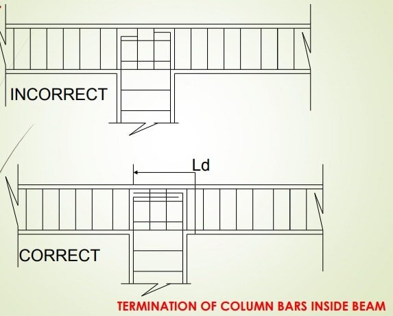 column bar termination.jpg