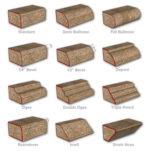 Types Of Granite Moulding Civil4m