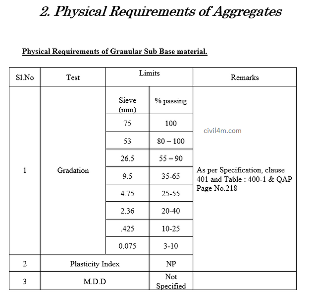 GSB physical requirement.png