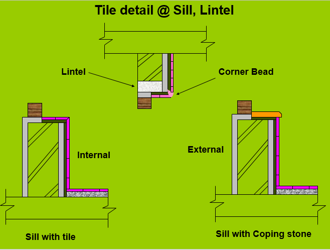 tile details with sill lintel.png