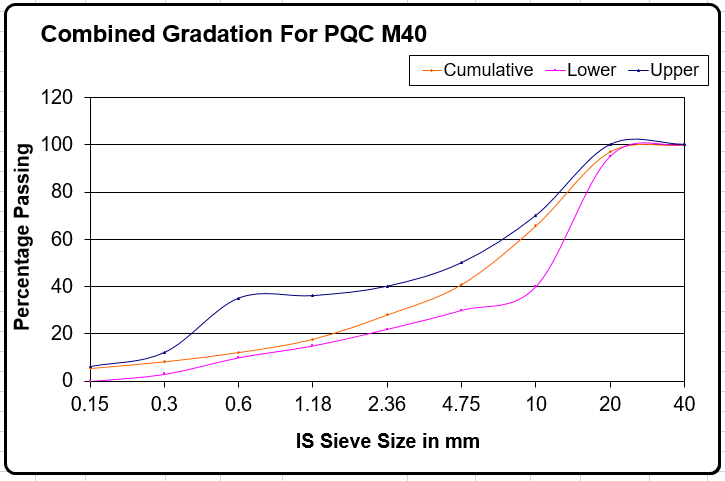 Combine gradation for PQC.png