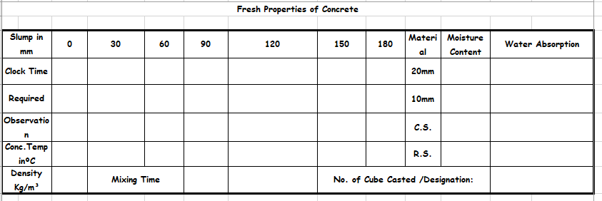 fresh concrete properties.png