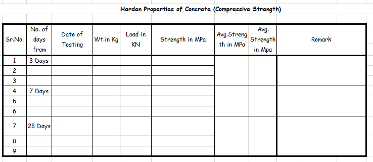 harden concrete properties.png