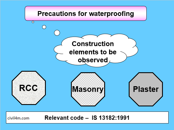 Precautions for waterproofing.png