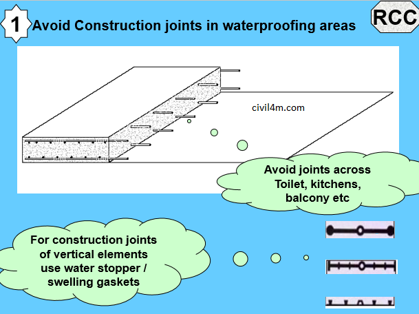 Precautions for waterproofing RCC 1.png