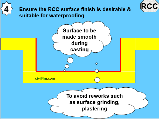 Precautions for waterproofing RCC 4.png