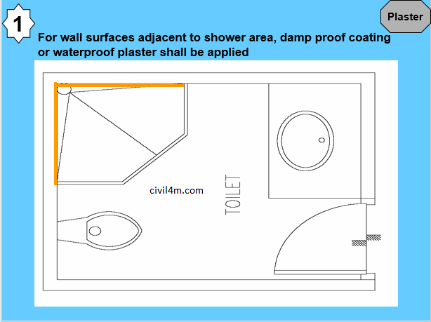Precautions for waterproofing Plaster.png