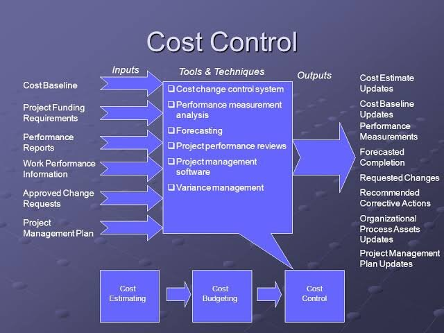 cost control management in a project