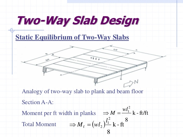 Two Way Slab Design Calculations Civil4m