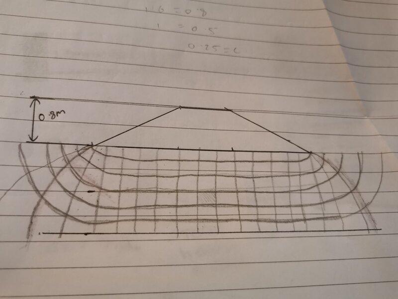 flow net sketch.jpg